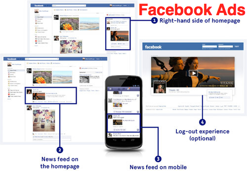 facebook ads example Cairo Web Design