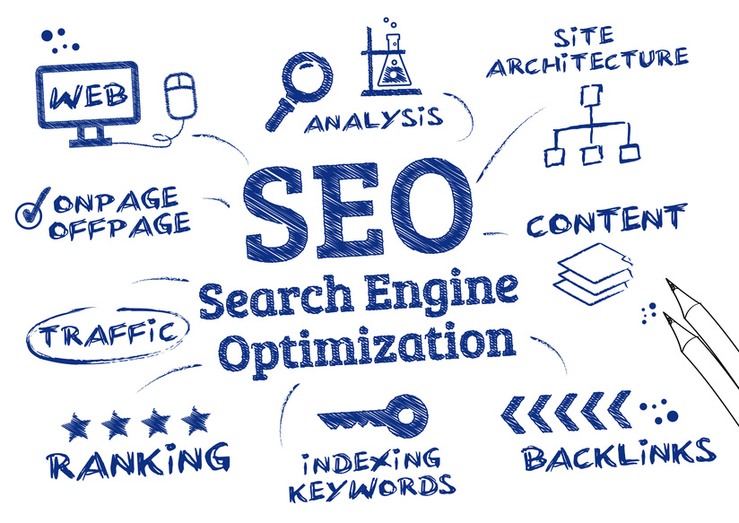 SEO Search Engine Optimization, Ranking algorithm Cairo Web Design